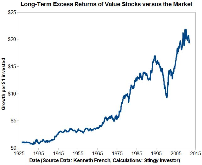 Long-Short Returns